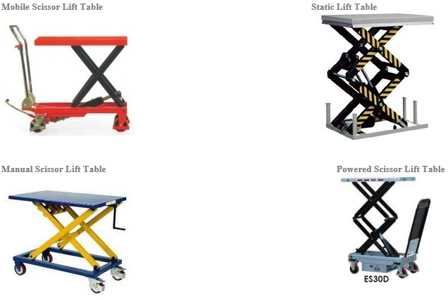 WHICH TABLE